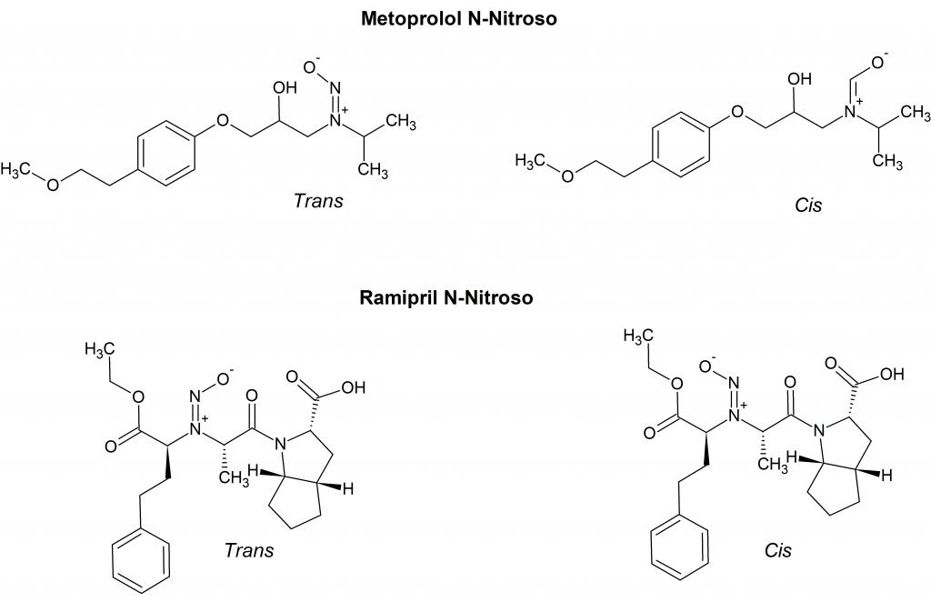 Stable rotamers of Metoprolol N-nitroso and Ramipril N-nitroso